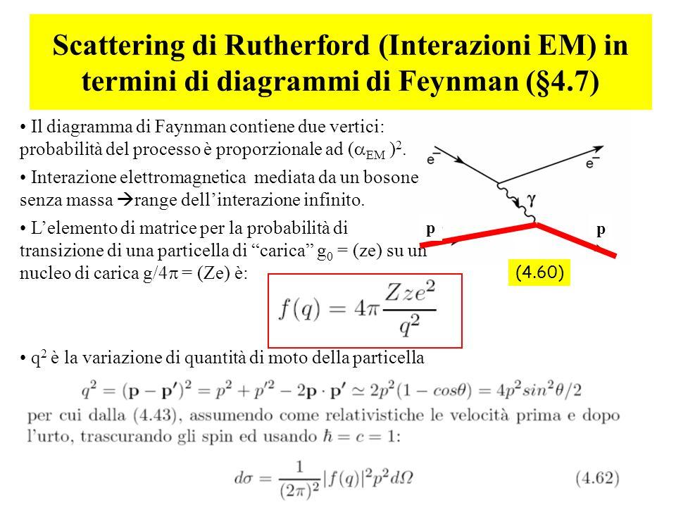 Scattering di Rutherford (Interazioni EM) in termini di diagrammi di Feynman (§4.7)
