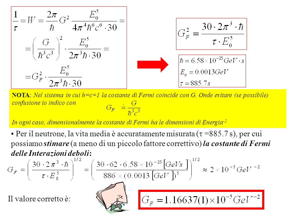 NOTA: Nel sistema in cui h=c=1 la costante di Fermi coincide con G