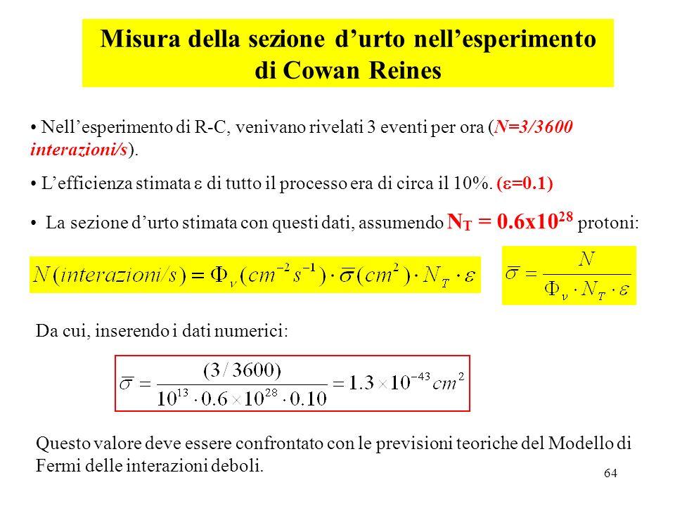 Misura della sezione d'urto nell'esperimento di Cowan Reines