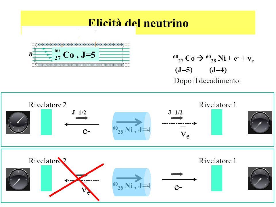 Elicità del neutrino e- ne e- ne 27 Co , J=5 60