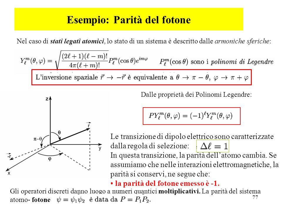 Esempio: Parità del fotone