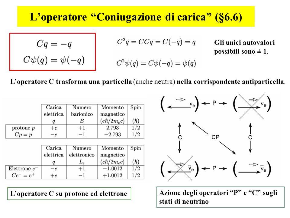 L'operatore Coniugazione di carica (§6.6)