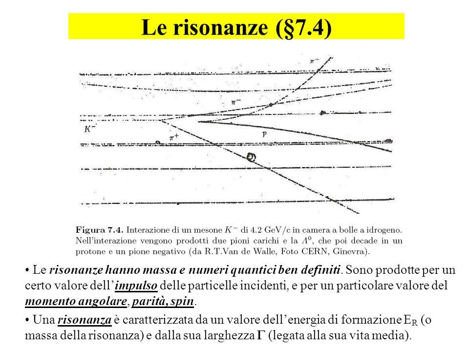 Le risonanze (§7.4) Formazione di una risonanza barionica e conseguente decadimento in un nucleone N più un sistema di particelle X.