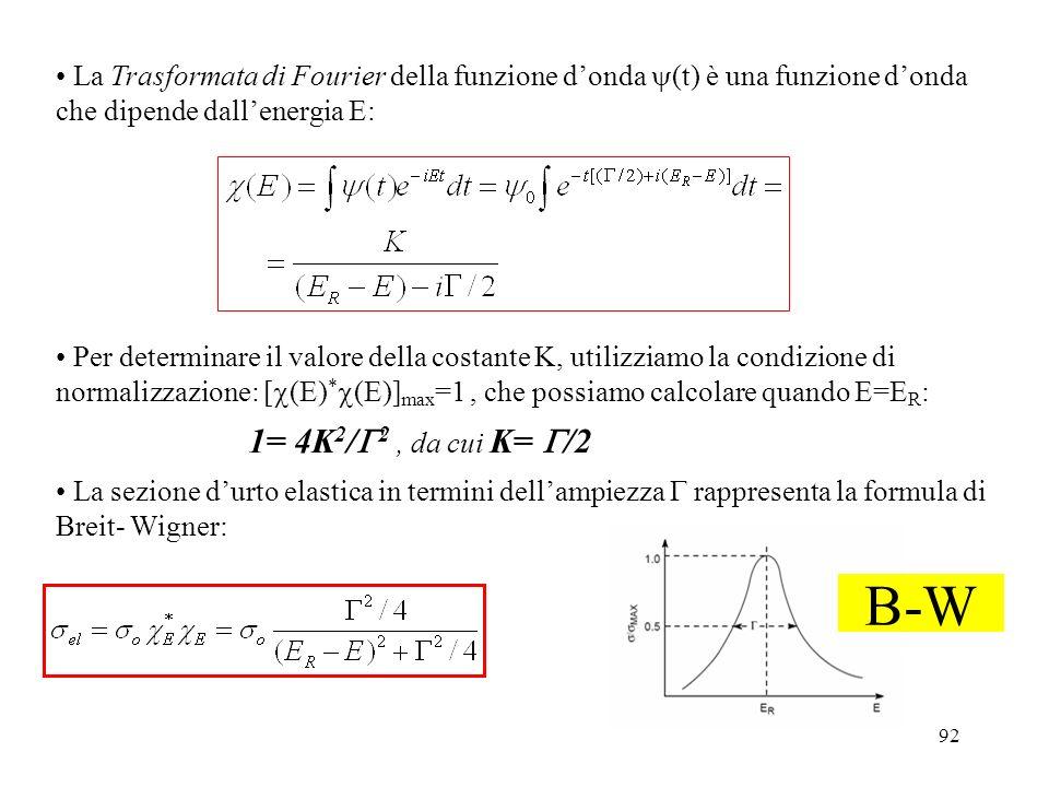 La Trasformata di Fourier della funzione d'onda y(t) è una funzione d'onda che dipende dall'energia E: