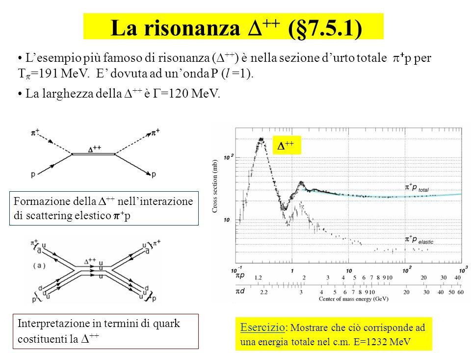 La risonanza D++ (§7.5.1) L'esempio più famoso di risonanza (D++) è nella sezione d'urto totale p+p per Tp=191 MeV. E' dovuta ad un'onda P (l =1).