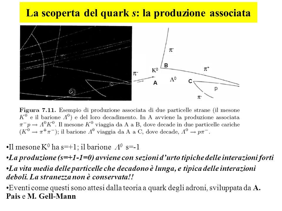 La scoperta del quark s: la produzione associata