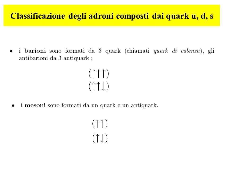 Classificazione degli adroni composti dai quark u, d, s