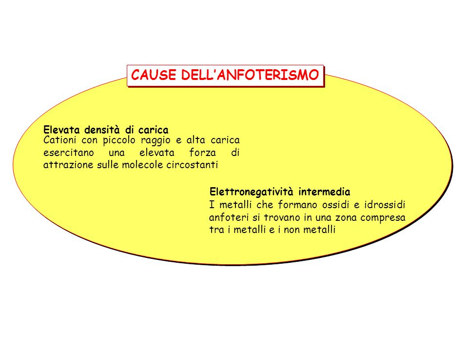 CAUSE DELL'ANFOTERISMO