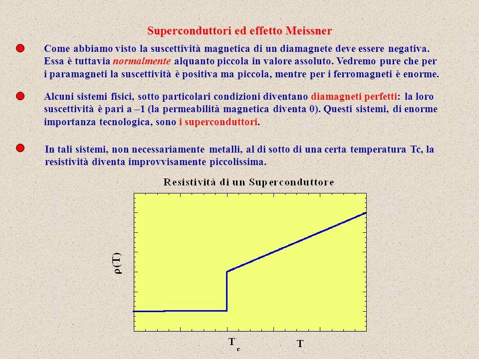 Superconduttori ed effetto Meissner