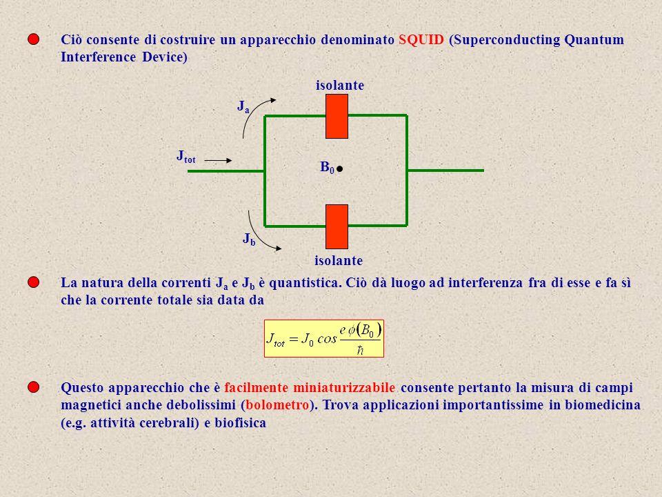 Ciò consente di costruire un apparecchio denominato SQUID (Superconducting Quantum