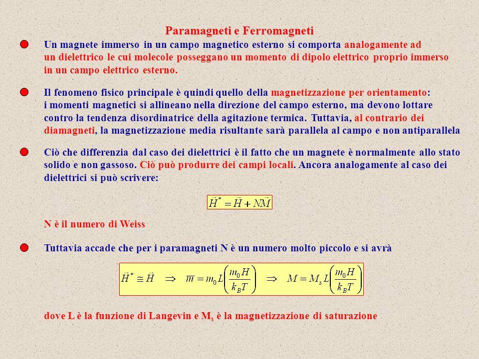 Paramagneti e Ferromagneti
