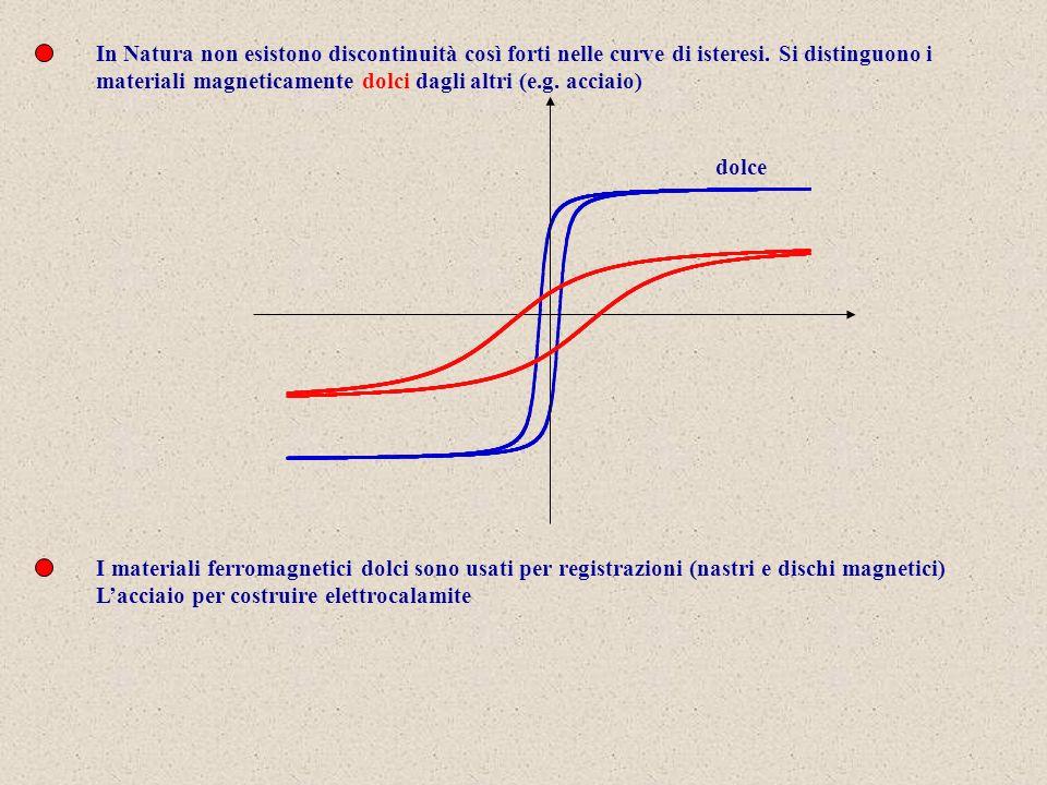 In Natura non esistono discontinuità così forti nelle curve di isteresi. Si distinguono i