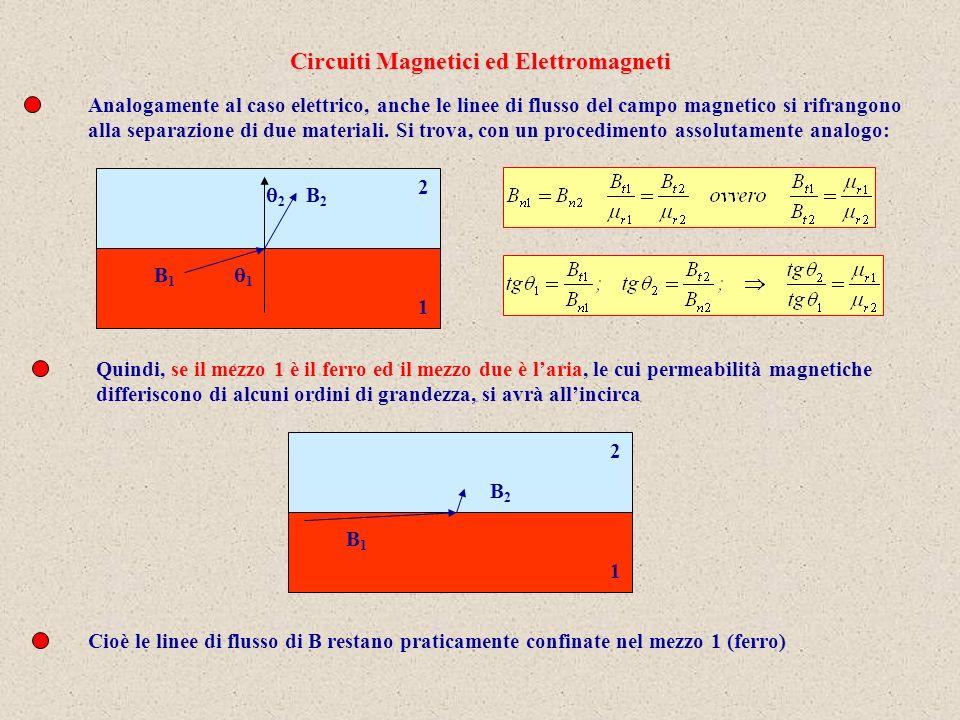 Circuiti Magnetici ed Elettromagneti