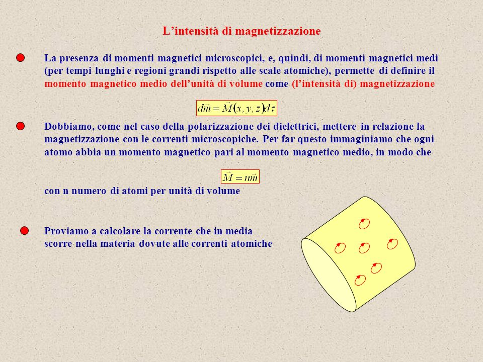 L'intensità di magnetizzazione