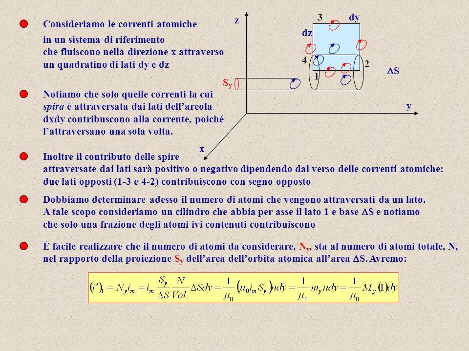 dz dy. 1. 2. 3. 4. x. y. z. Consideriamo le correnti atomiche. in un sistema di riferimento.