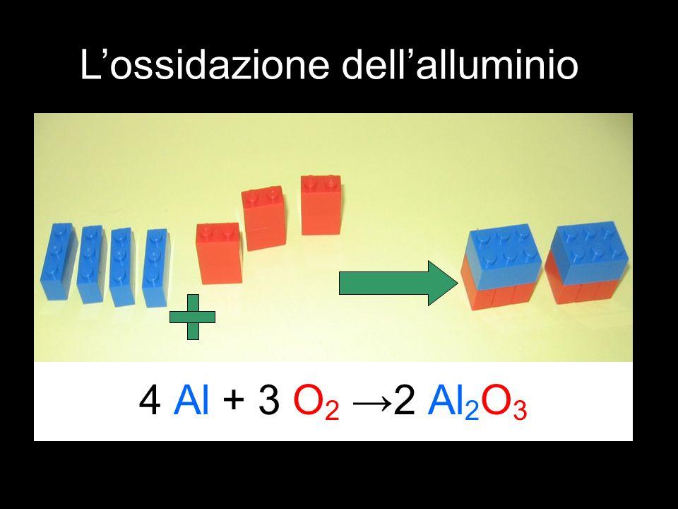 L'ossidazione dell'alluminio