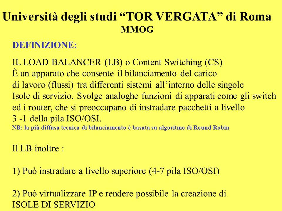 Università degli studi TOR VERGATA di Roma