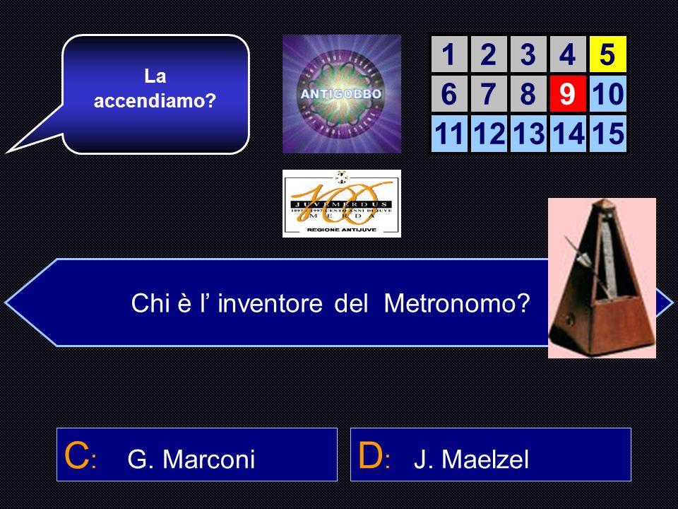 Chi è l' inventore del Metronomo