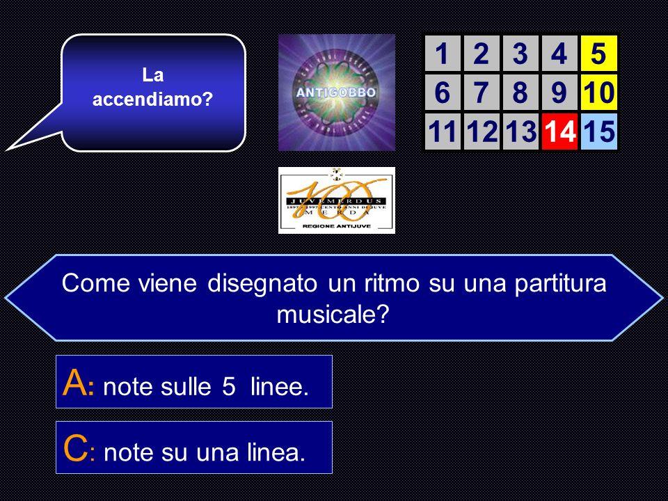 Come viene disegnato un ritmo su una partitura