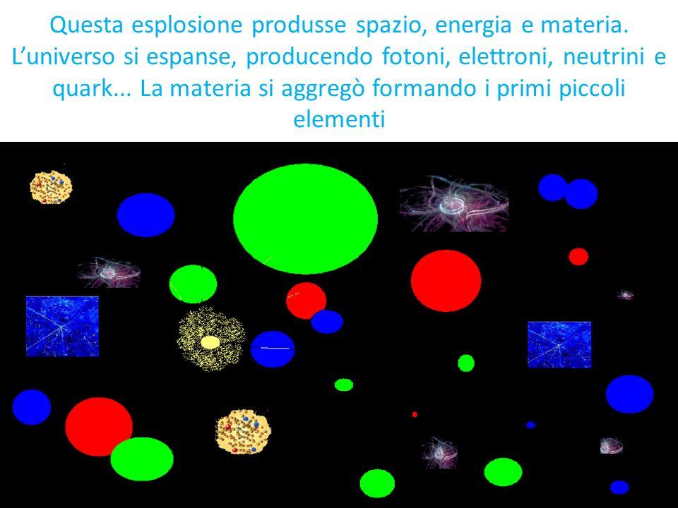 Questa esplosione produsse spazio, energia e materia