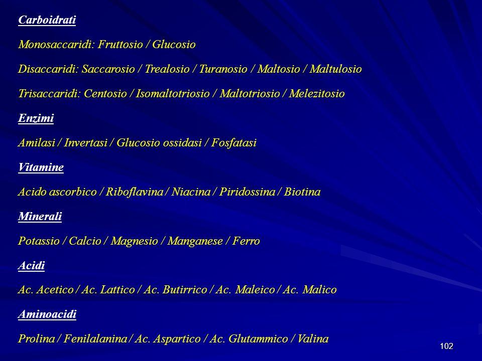 Carboidrati Monosaccaridi: Fruttosio / Glucosio. Disaccaridi: Saccarosio / Trealosio / Turanosio / Maltosio / Maltulosio.