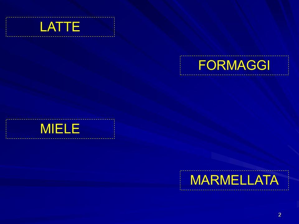 LATTE FORMAGGI MIELE MARMELLATA