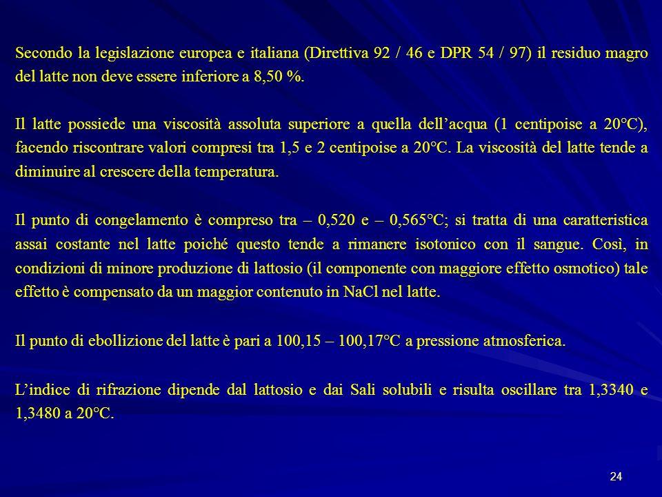Secondo la legislazione europea e italiana (Direttiva 92 / 46 e DPR 54 / 97) il residuo magro del latte non deve essere inferiore a 8,50 %.