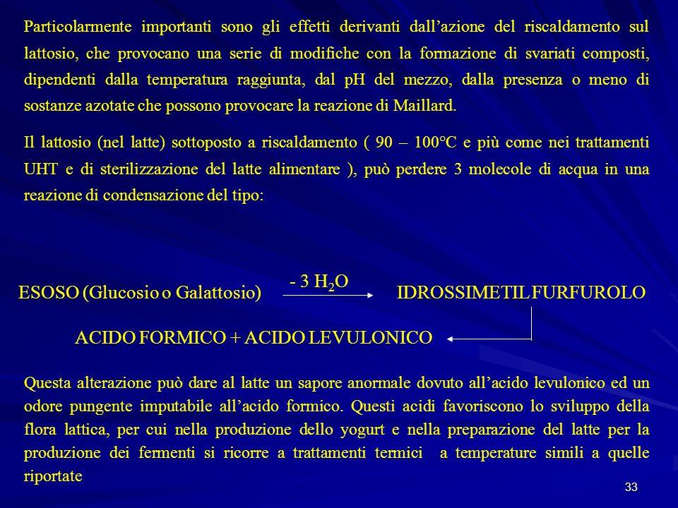 ESOSO (Glucosio o Galattosio) - 3 H2O IDROSSIMETIL FURFUROLO