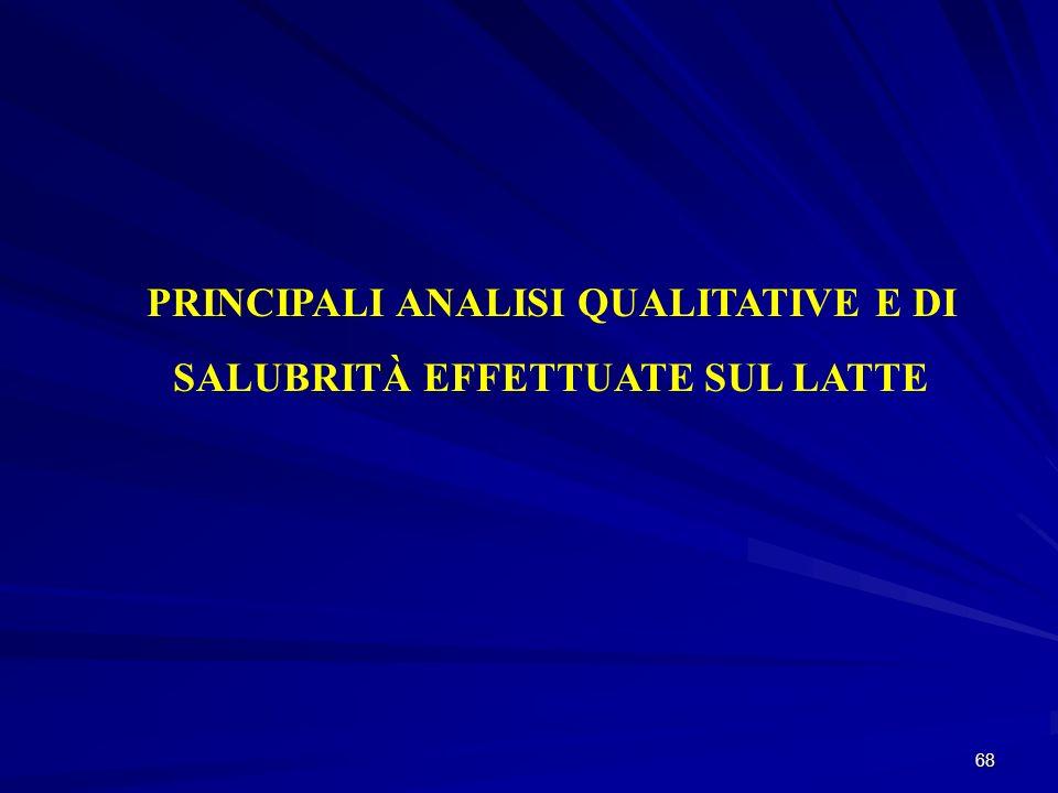 PRINCIPALI ANALISI QUALITATIVE E DI SALUBRITÀ EFFETTUATE SUL LATTE