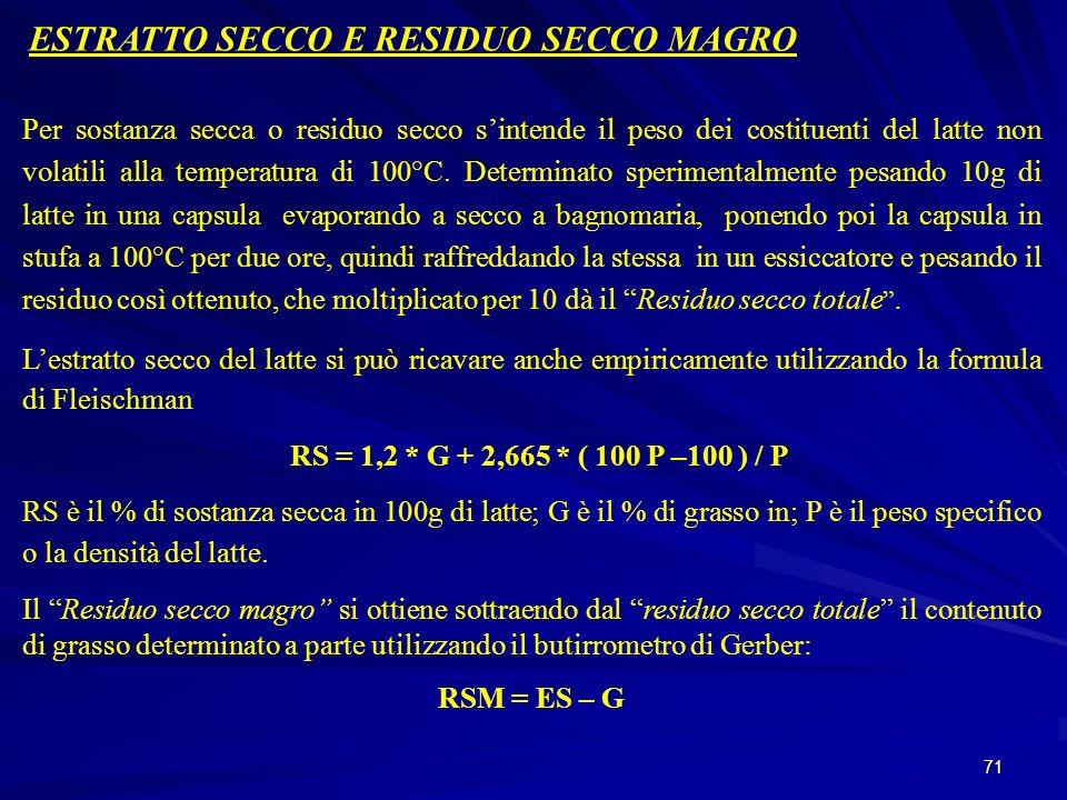 ESTRATTO SECCO E RESIDUO SECCO MAGRO