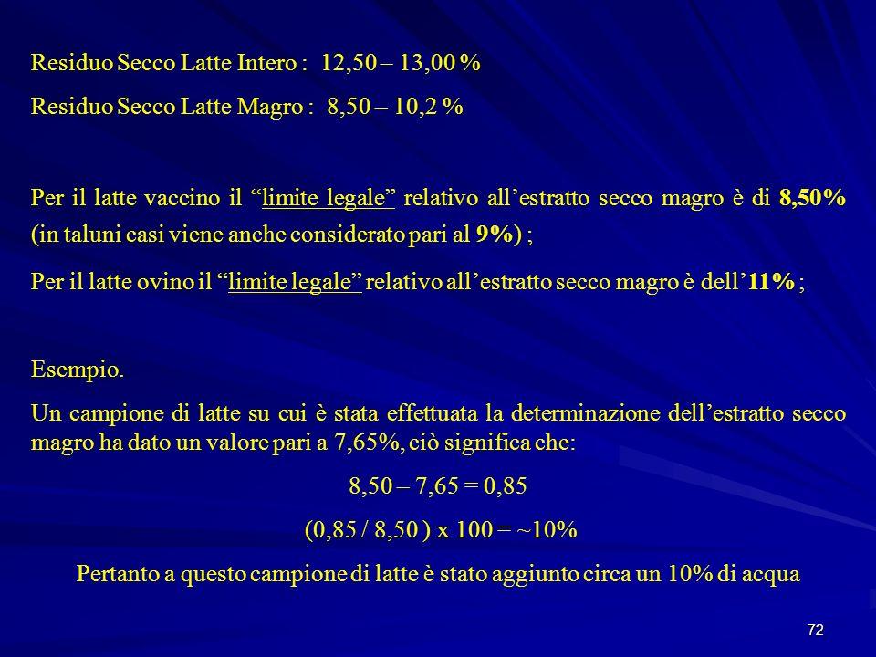 Residuo Secco Latte Intero : 12,50 – 13,00 %