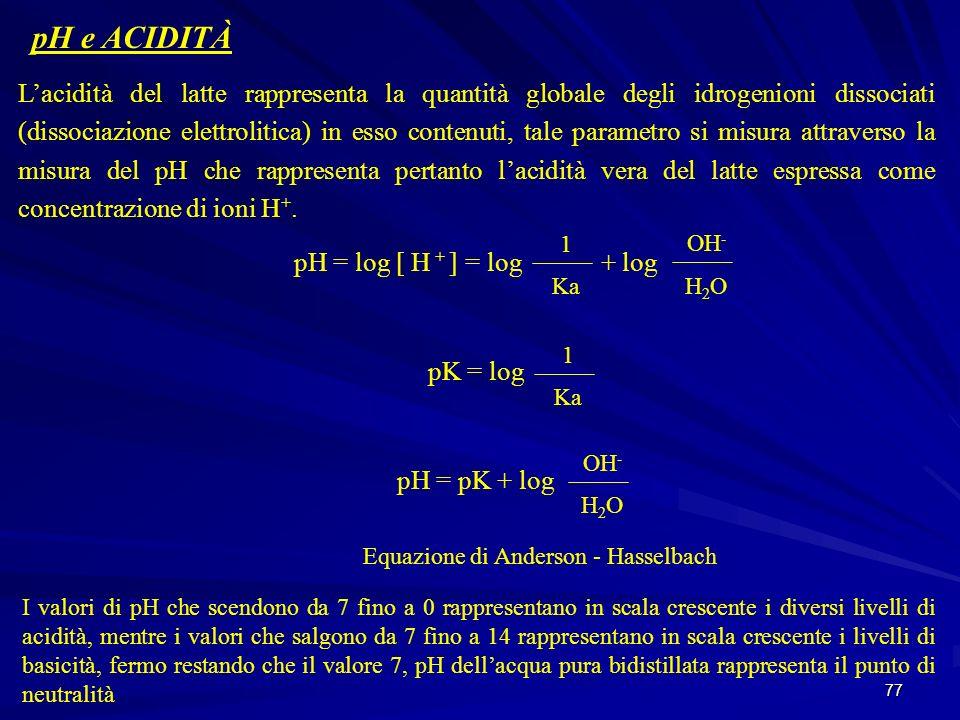 Equazione di Anderson - Hasselbach