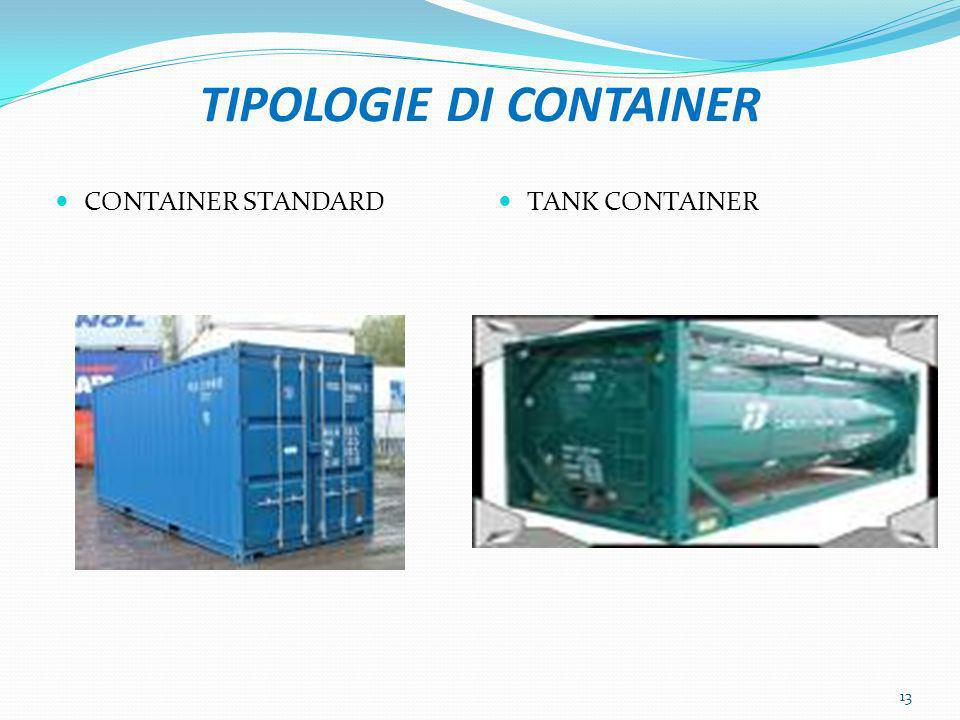 TIPOLOGIE DI CONTAINER