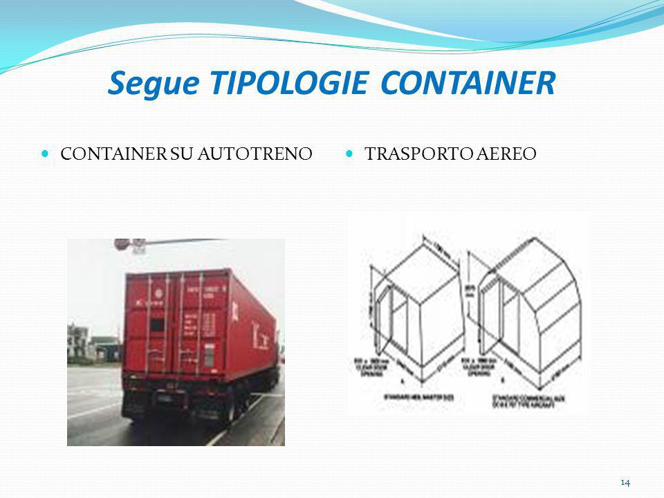 Segue TIPOLOGIE CONTAINER