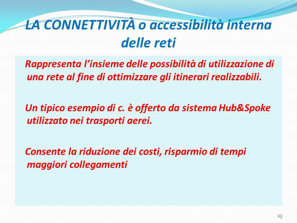 LA CONNETTIVITÀ o accessibilità interna delle reti