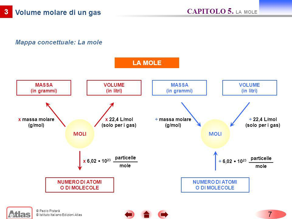 CAPITOLO 5. LA MOLE 3 Volume molare di un gas 7