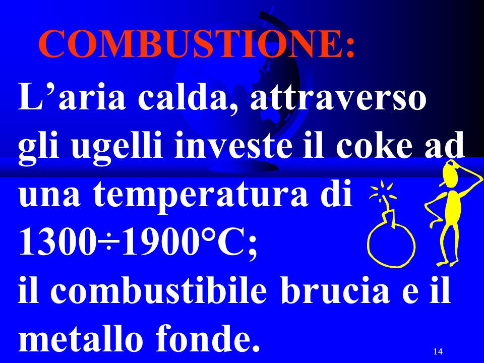COMBUSTIONE: