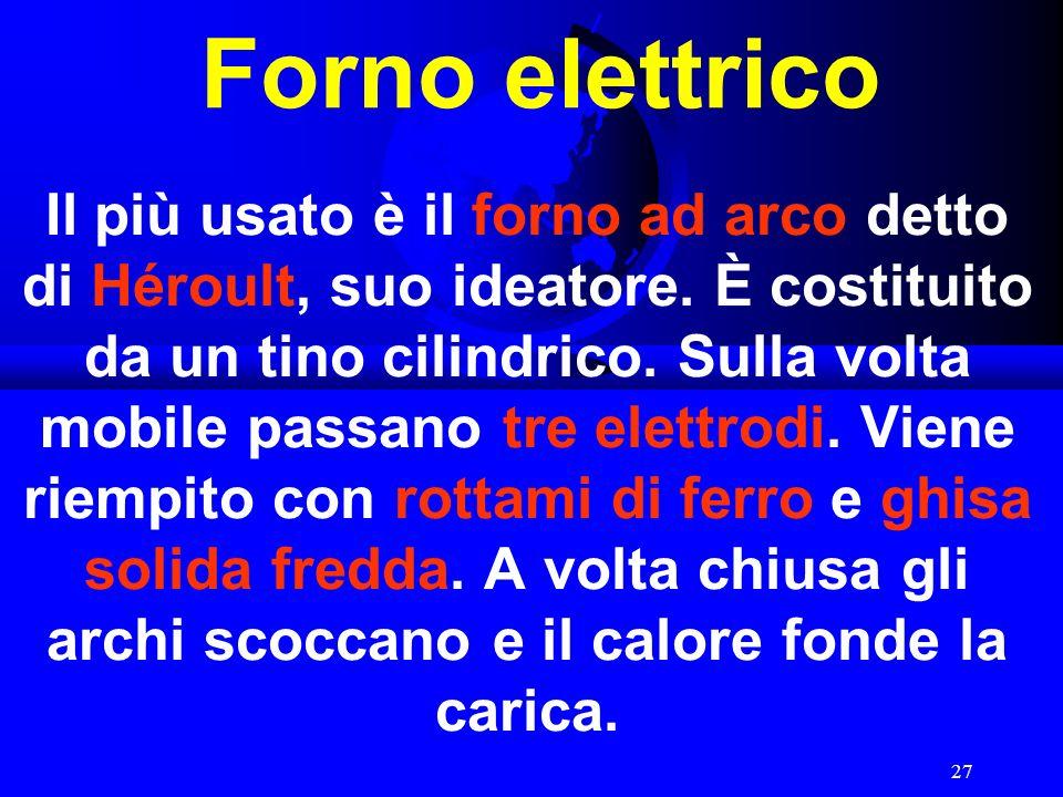 Forno elettrico