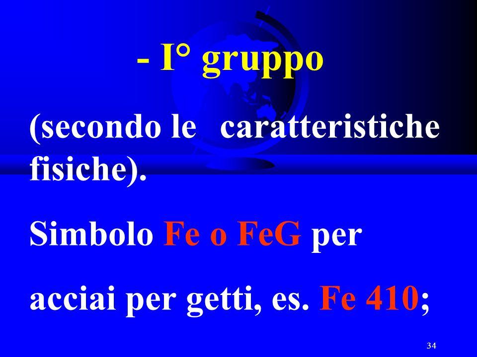 - I° gruppo (secondo le caratteristiche fisiche).