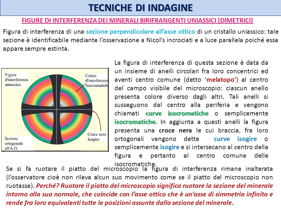 TECNICHE DI INDAGINE Figure di interferenza dei minerali birifrangenti uniassici (dimetrici)