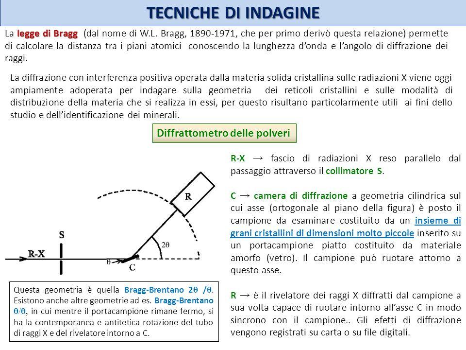 TECNICHE DI INDAGINE Diffrattometro delle polveri