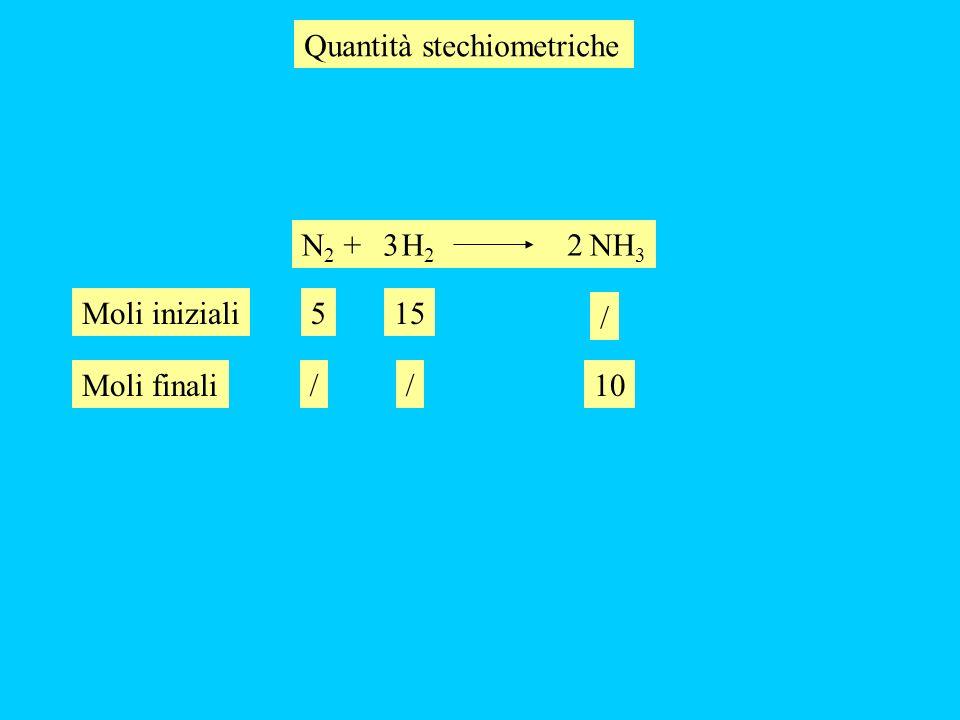 Quantità stechiometriche