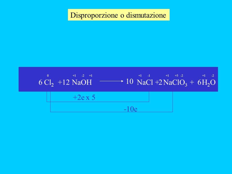 Disproporzione o dismutazione