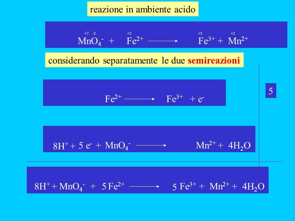 reazione in ambiente acido