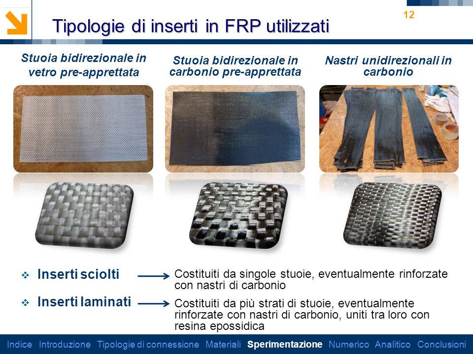 Tipologie di inserti in FRP utilizzati