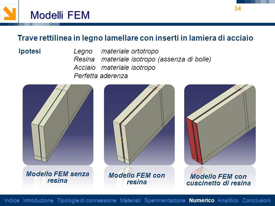 Modello FEM senza resina Modello FEM con cuscinetto di resina