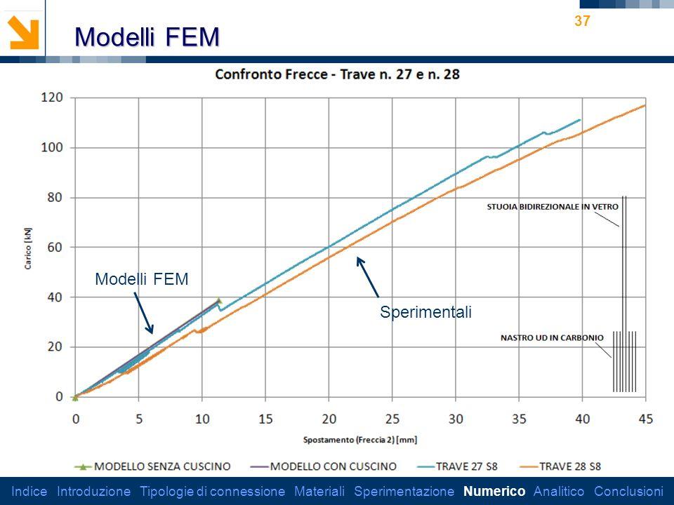 Modelli FEM Modelli FEM Sperimentali