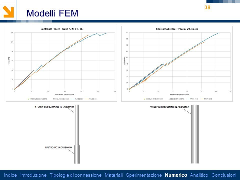 Modelli FEM Indice Introduzione Tipologie di connessione Materiali Sperimentazione Numerico Analitico Conclusioni.