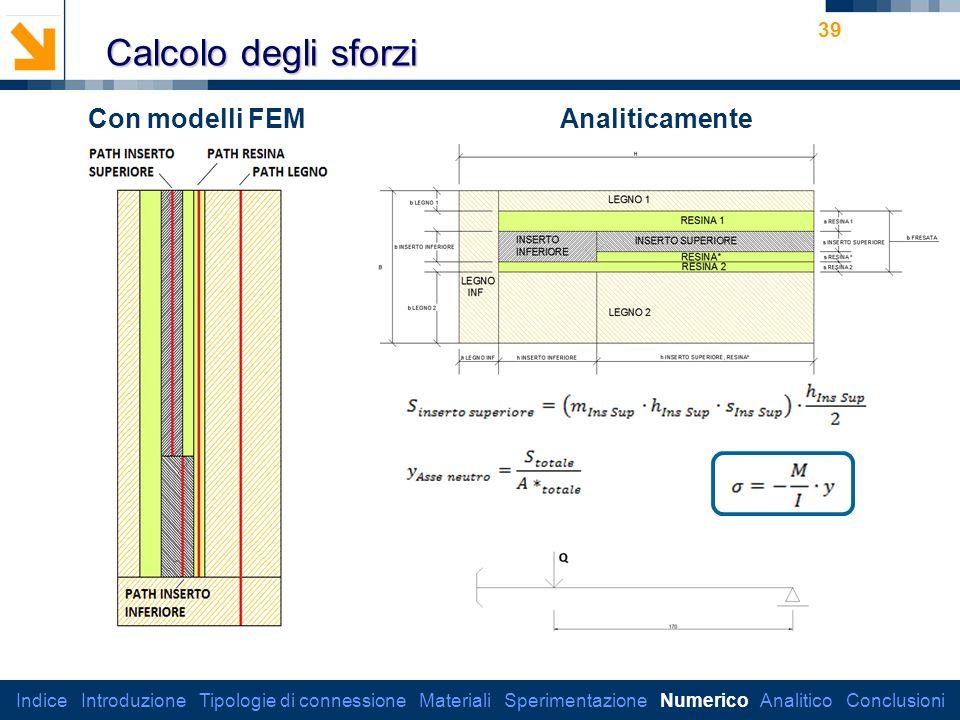 Calcolo degli sforzi Con modelli FEM Analiticamente