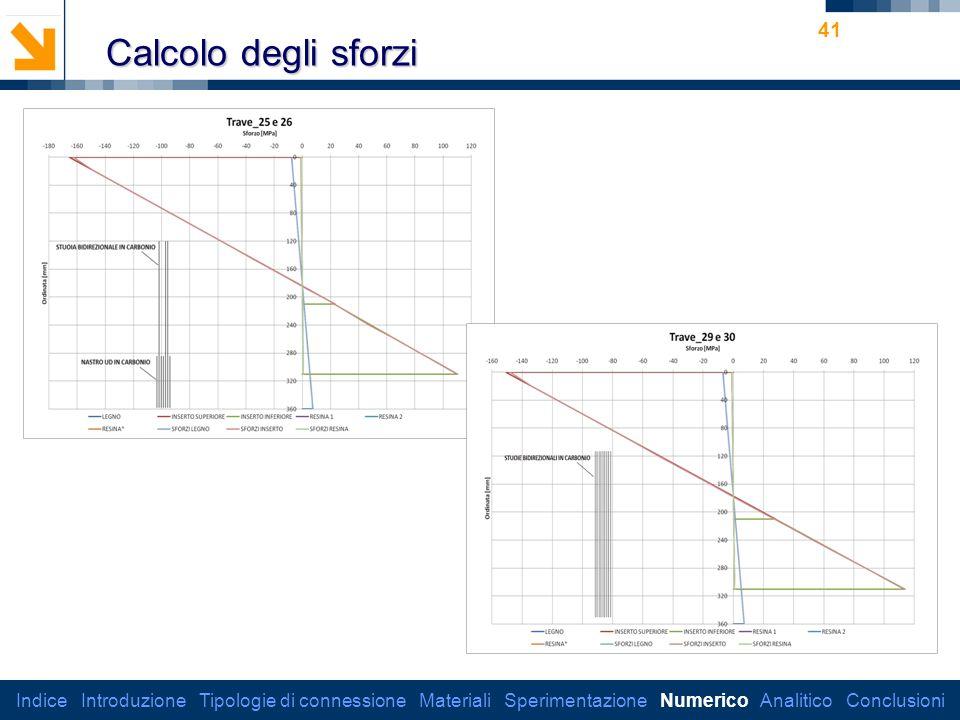 Calcolo degli sforzi Indice Introduzione Tipologie di connessione Materiali Sperimentazione Numerico Analitico Conclusioni.